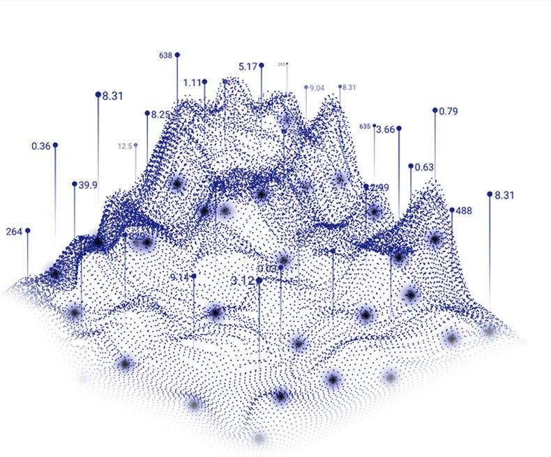 Data Science Analytics Platform   Zeppelin Software   Zepl