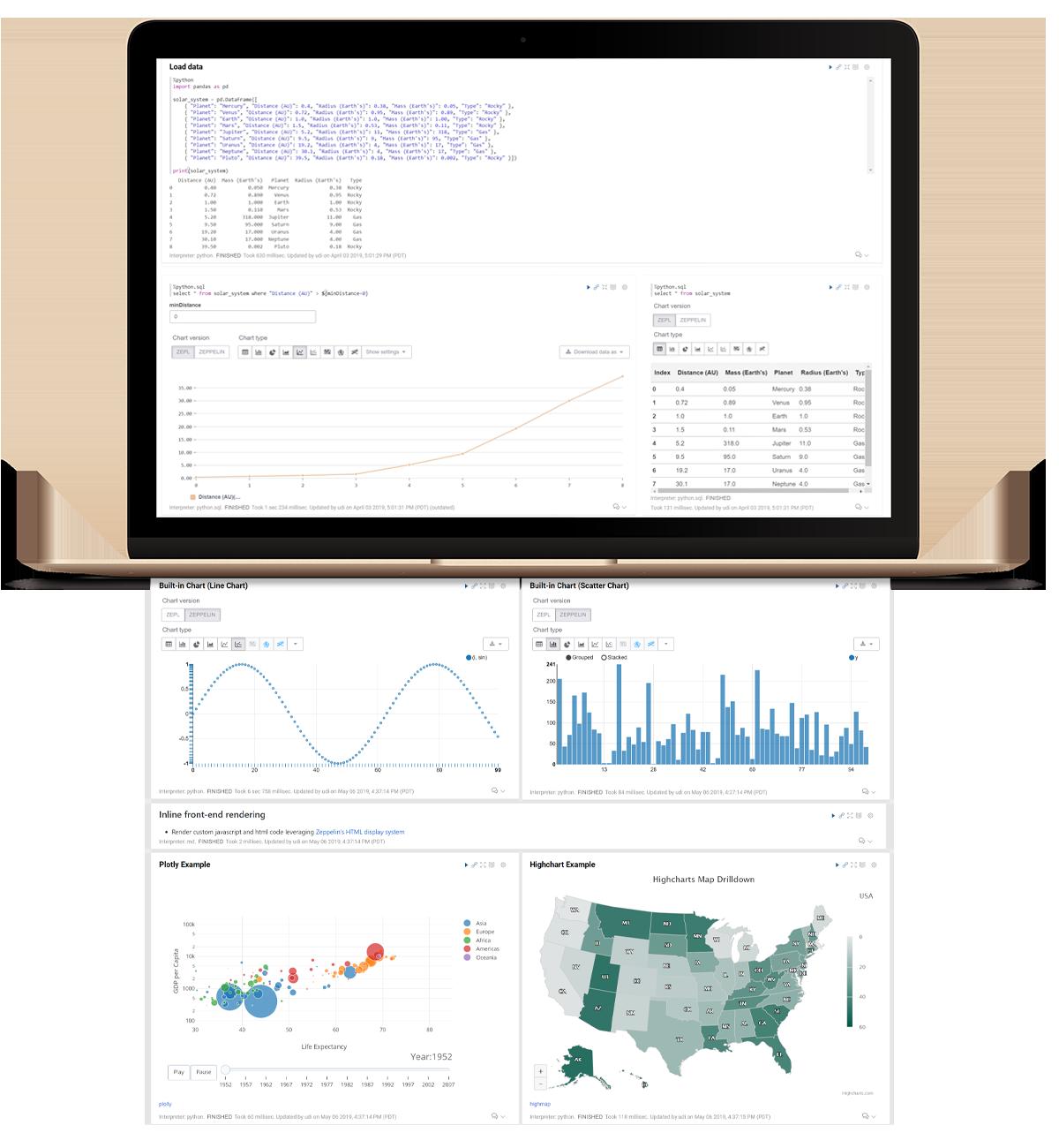 Enterprise Collaboration Software | Data Science Platform